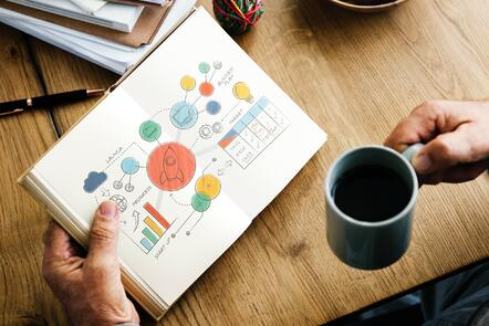 chart-coffee-cup-970204